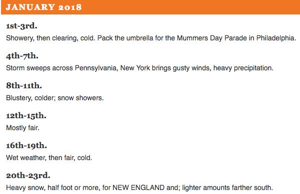 Monthly descriptions via Farmersalmanac.com