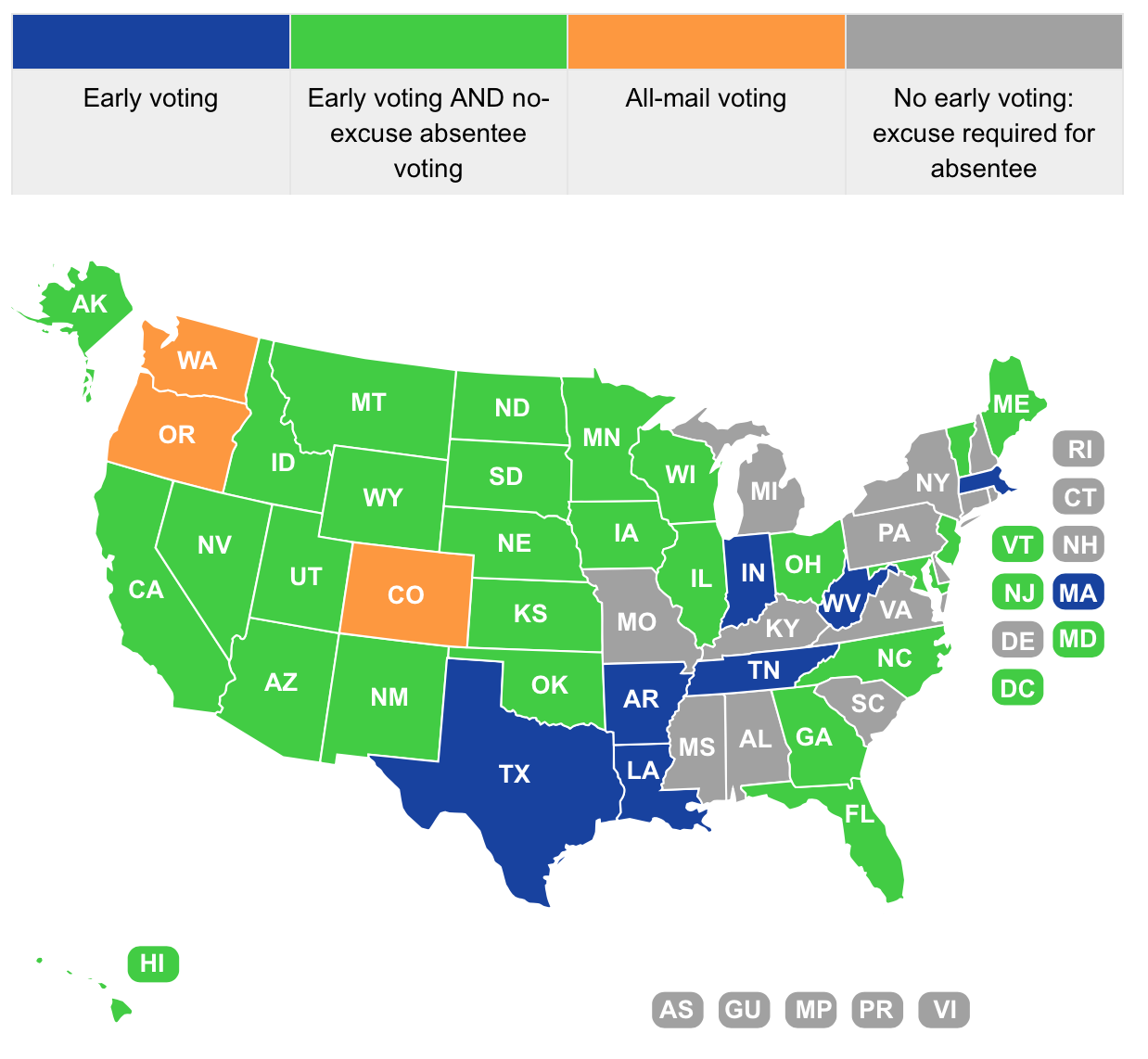 Early voting and absentee ballot laws by state.  Source: http://www.ncsl.org/research/elections-and-campaigns/absentee-and-early-voting.aspx