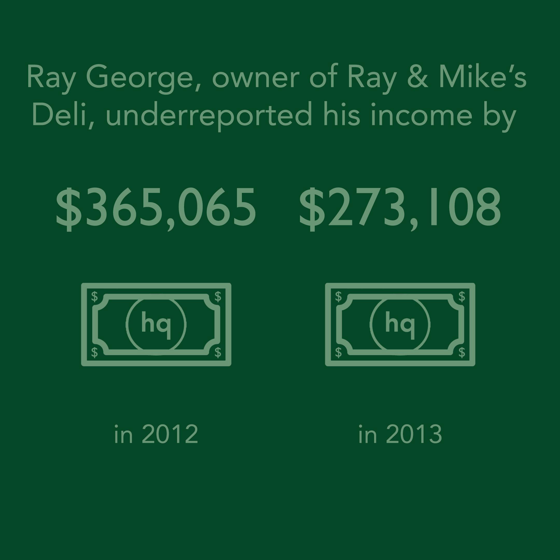 Ray'sUnderreporting.jpg