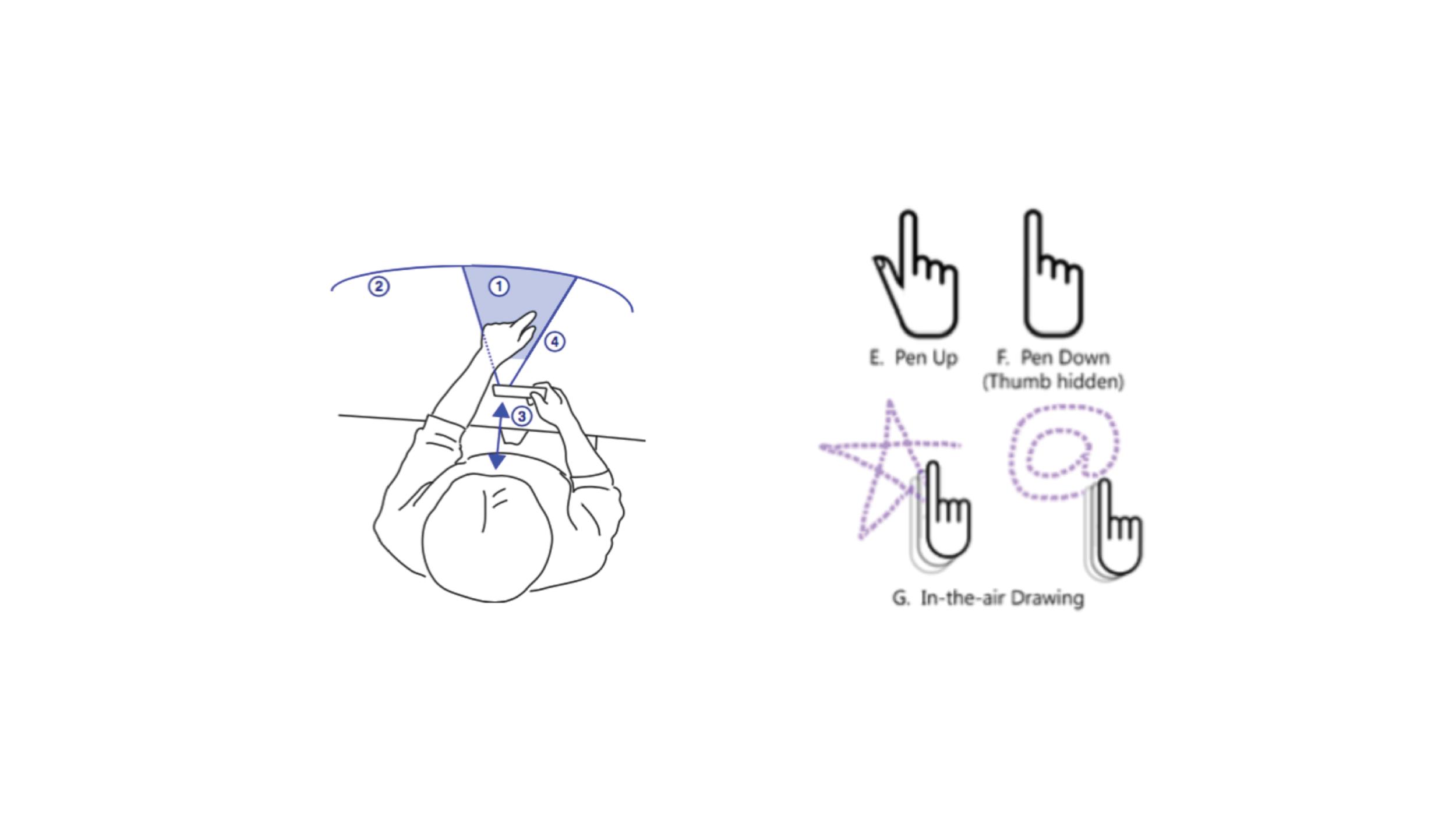 AR_CAT_gestureExamples_1.png