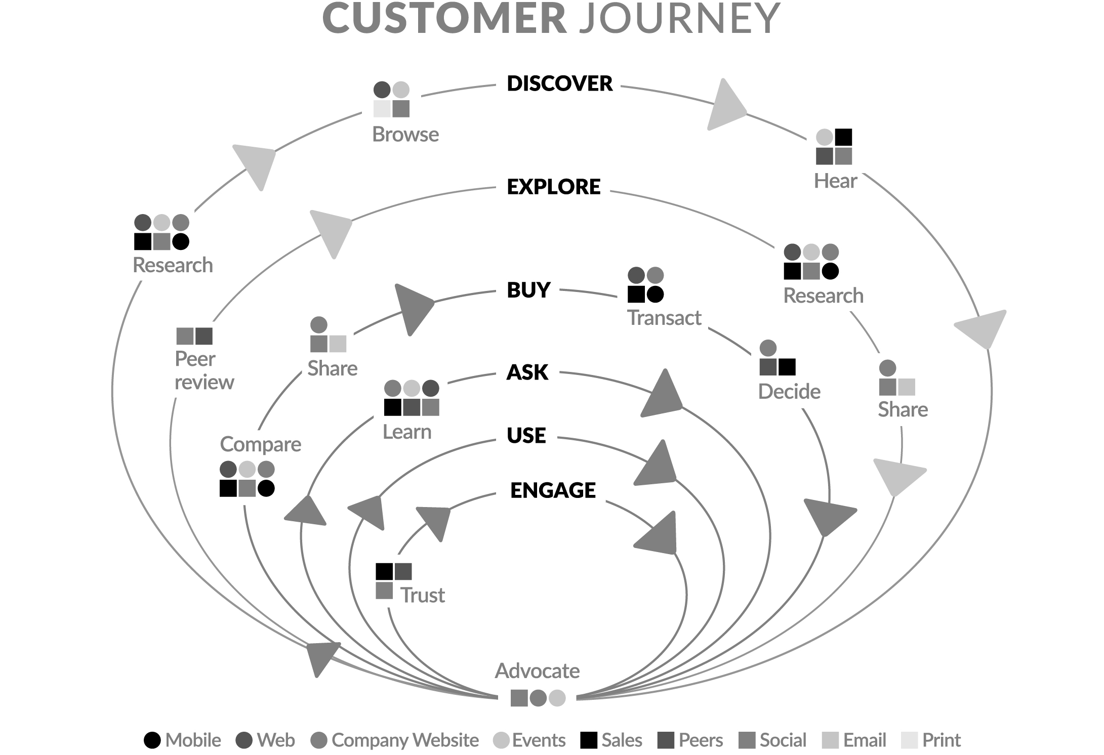 Customer Journey Graphic-hires.jpg
