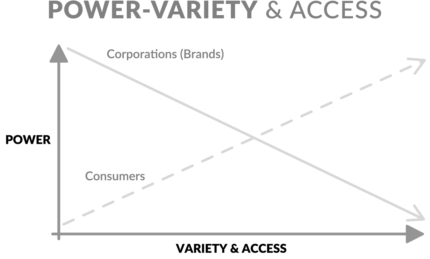 Power-Variety-Access.jpg
