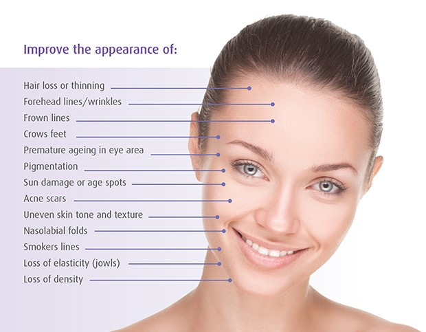 fractional-mesotherapy-benefits-new.jpg