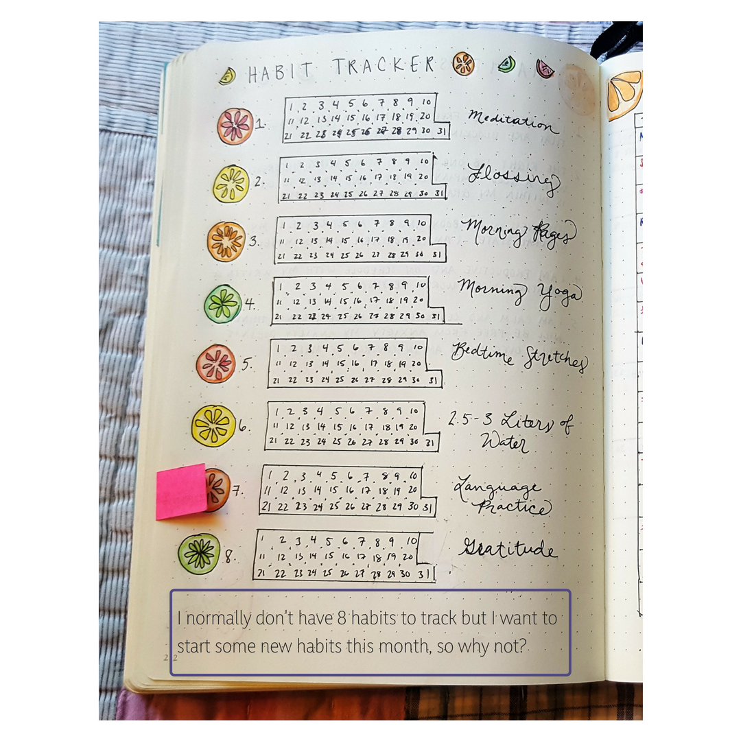 I have been using a habit tracker for two years. It is a good way to see how you make progress. This design is a little different from how I have made my habit trackers in the past, but I figured it was time for a change! It's cool to see when you've been on a streak and can see your tracker filling in. It's the same feeling as crossing items off your to-do list!