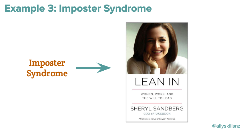 Example 3: Imposter Syndrome. This diagram represents a popular response to imposter syndrome—if you feel imposter syndrome, then you should  Lean In  and do more research, negotiate more, and be more assertive. This approach has several flaws.
