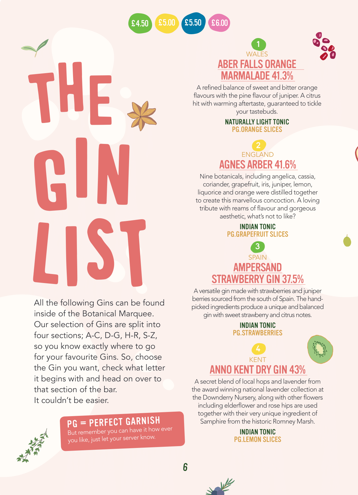 Plung Gin Tasting Notes 19 PRINTREADY-06cropped.png