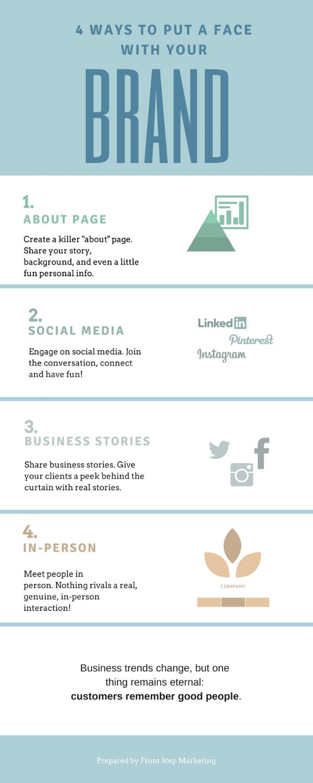 Marketing Image Infographic