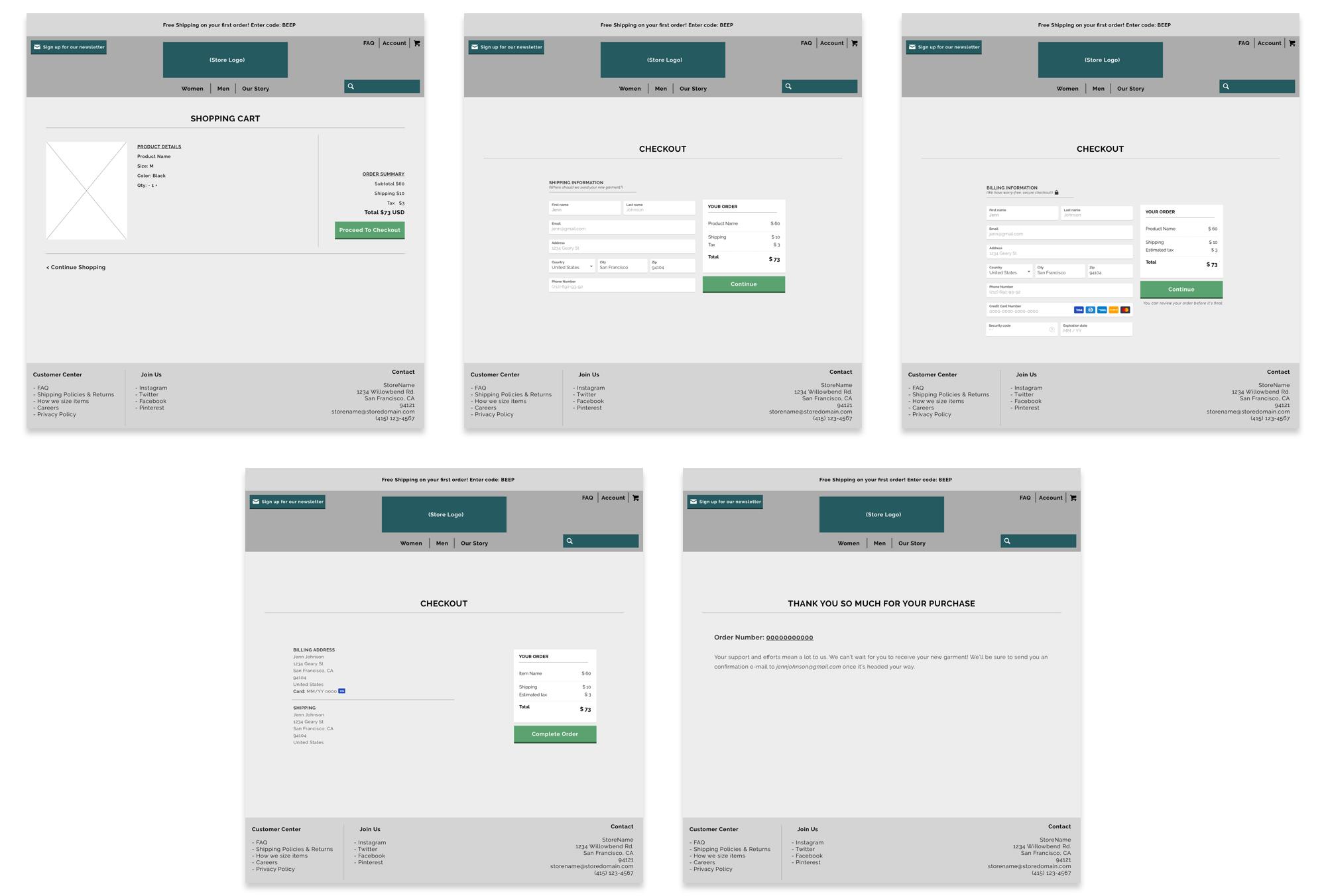 Wireframes V1: Checkout Screens