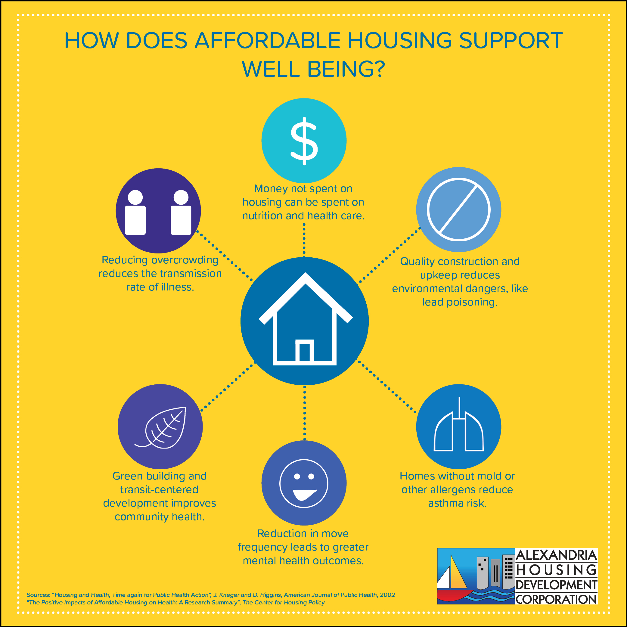 Infographic - Health and Housing.jpg