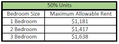 Nexus 50 max rent.png