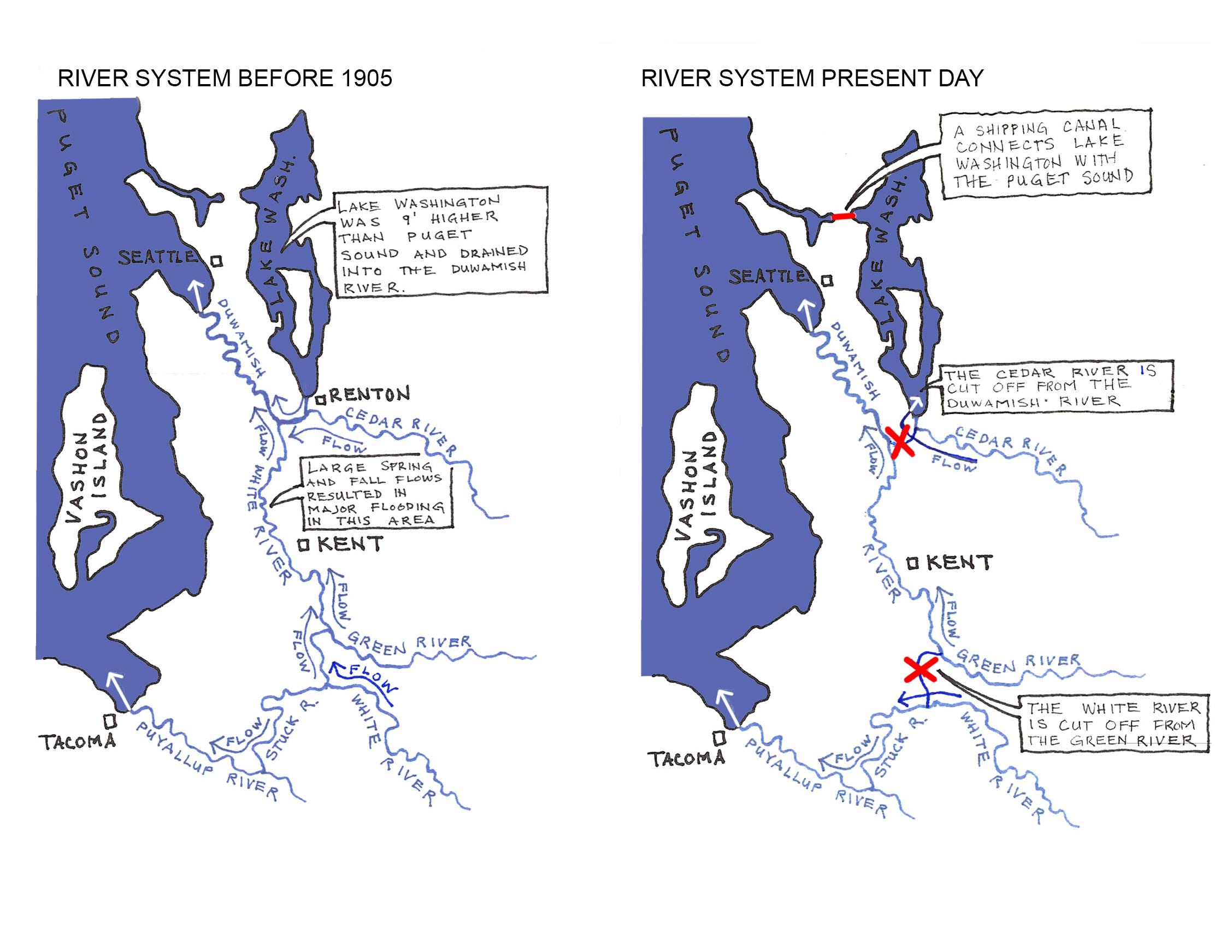 Green River System Changes.jpg