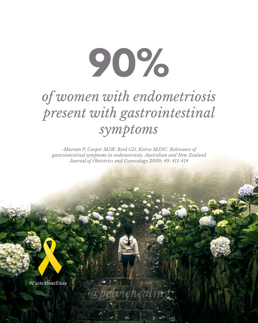 90% of women with endometriosis present with gastrointestinal symptoms | endo bloating
