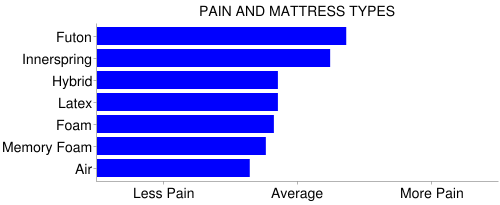PainLevels.png