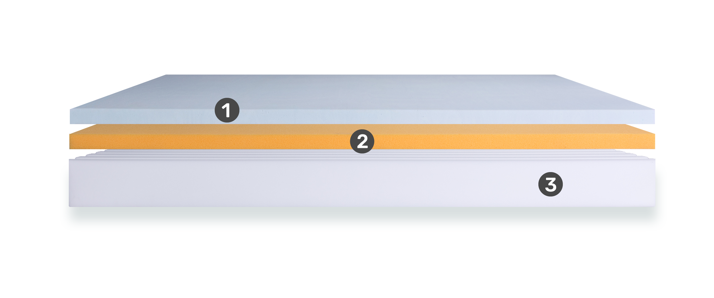 S-FLEX Diagram (numbers)-01.png