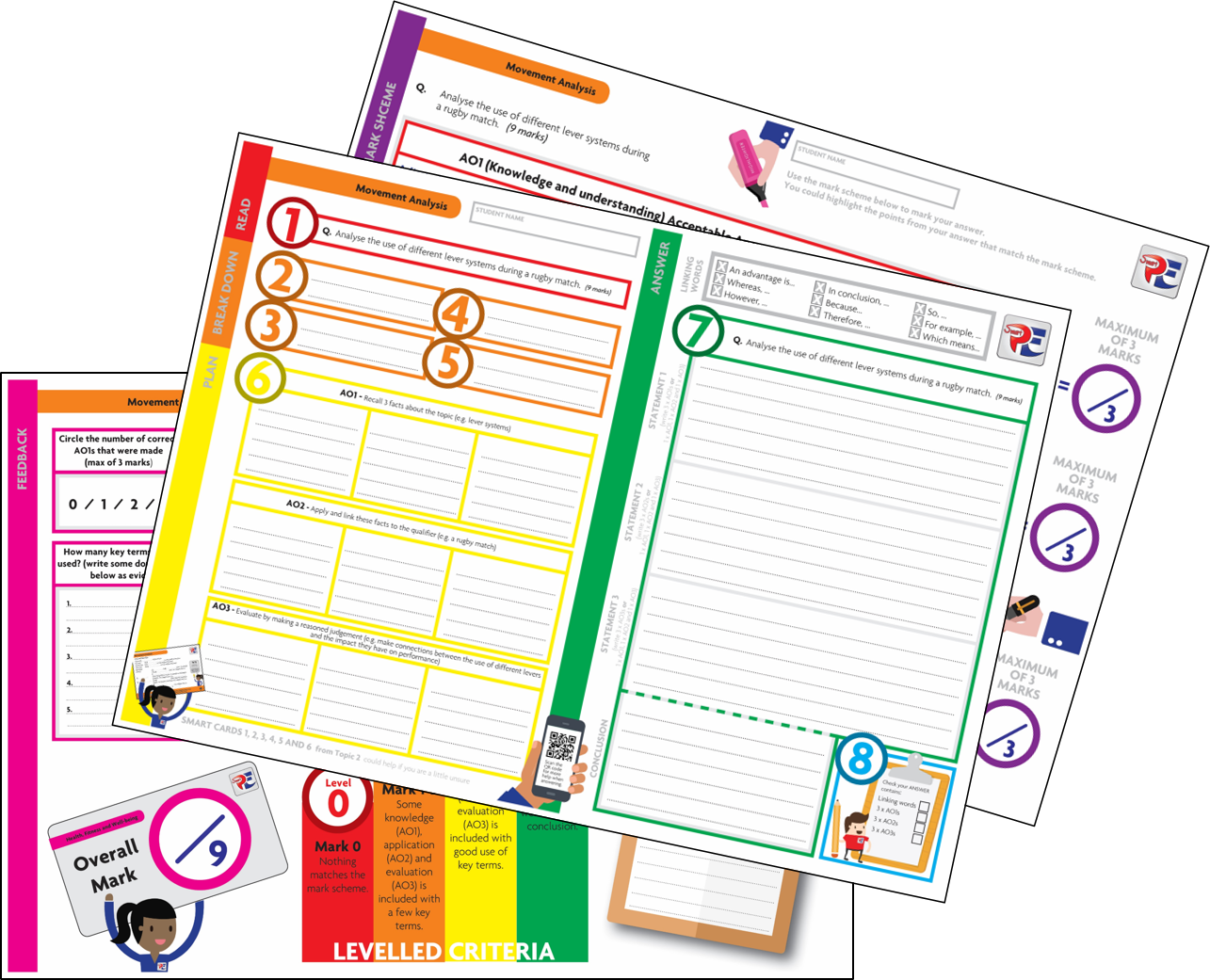 """Really like the layout of the planning and answer page, really helped students scaffold their answers. The mark scheme, also helped students structure and improve their answers..."""