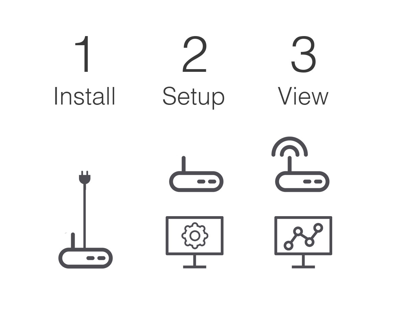 Easy Iot Sensor Setup.png