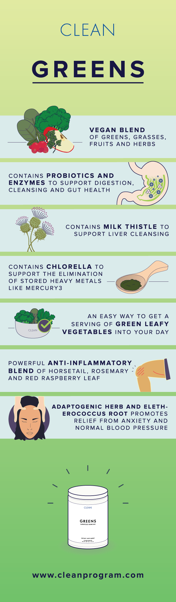 CLEAN_Greens_Infographic.png