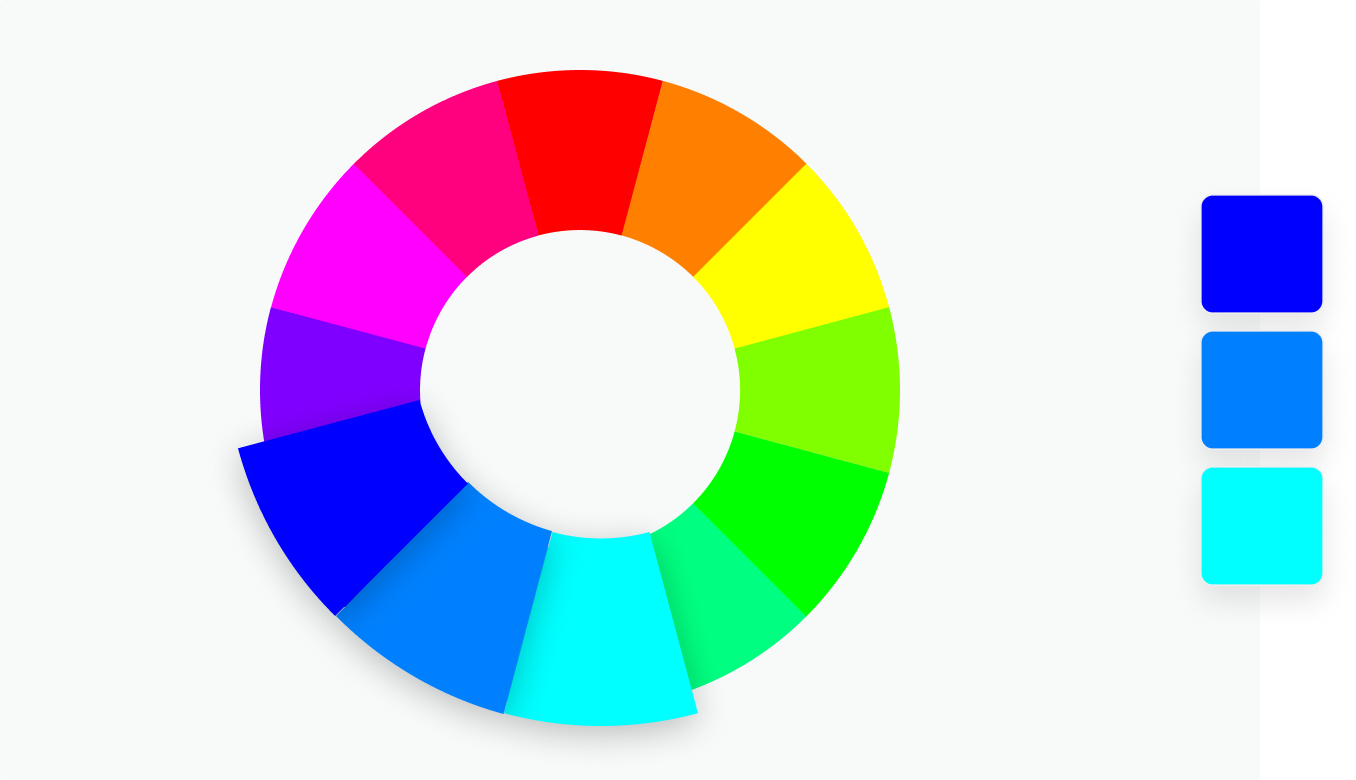 Triadic   Three colors that are evenly spaced on the color wheel. This provides a high contrast color scheme, but less so than the complementary color combination — making it more versatile. This combination creates bold, vibrant color palettes.