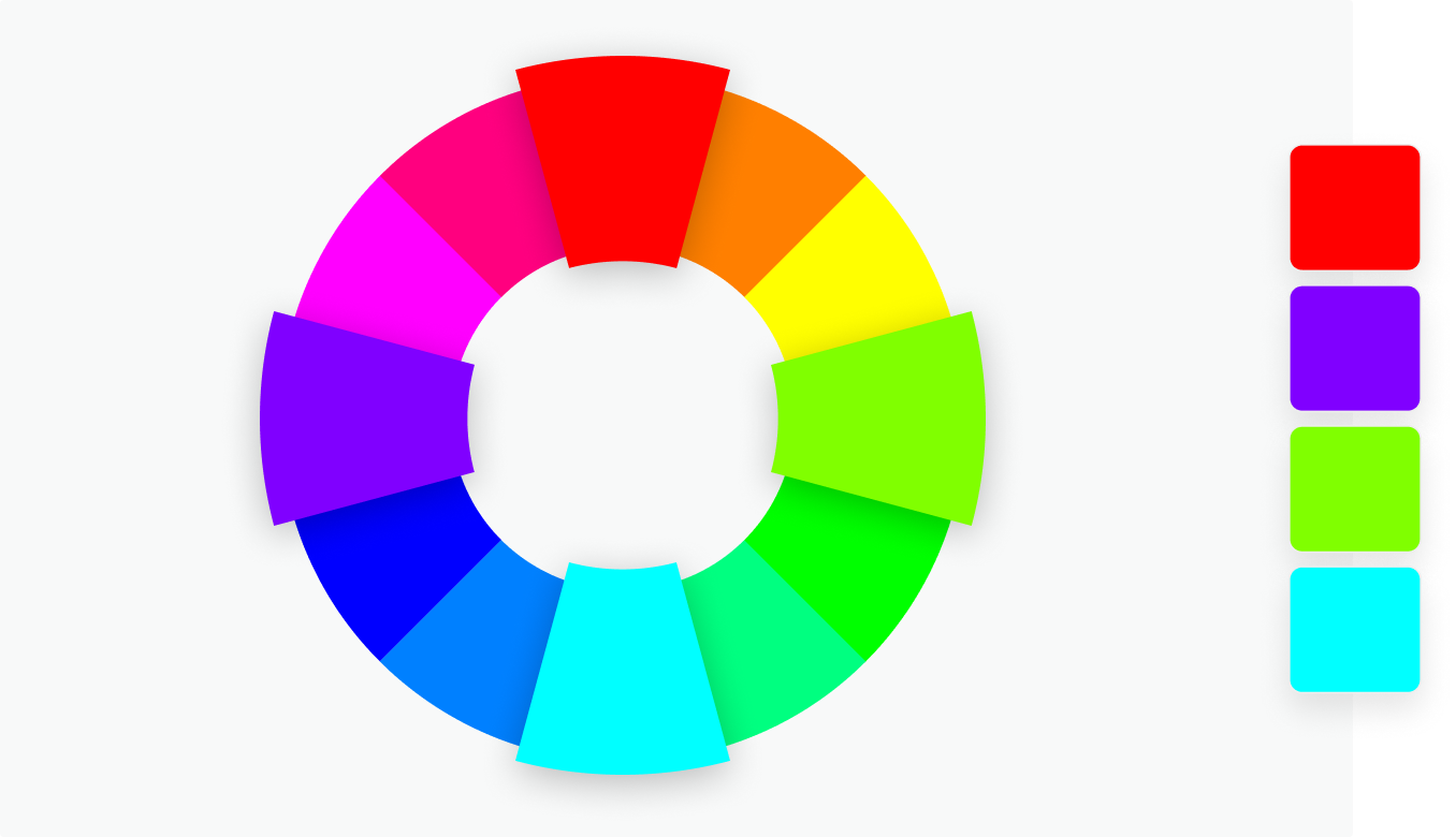 Tetradic   Four colors that are evenly spaced on the color wheel. Tetradic color schemes are bold and work best if you let one color be dominant, and use the others as accents. The more colors you have in your palette, the more difficult it is to balance,