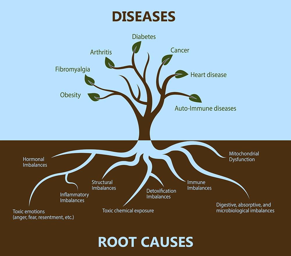rootcauses.png
