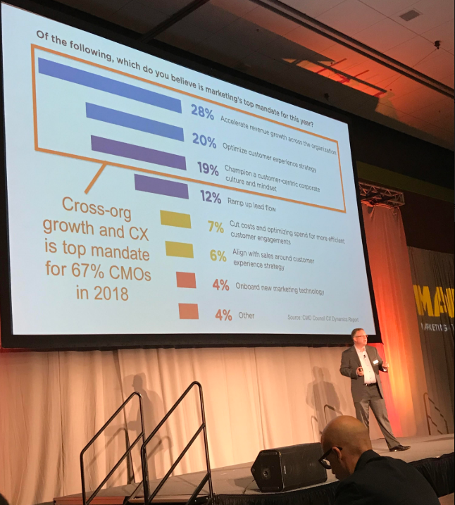 @ChiefMarTec presentation at MarTech West. CMOs: Growth & CX are our 2018 priorities