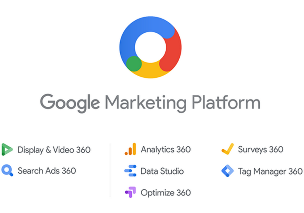 In Q3 2018, Google retired the DoubleClick brand (among other Google advertising related tools) and combined the stand-alone solutions in their newly launched Marketing Platform