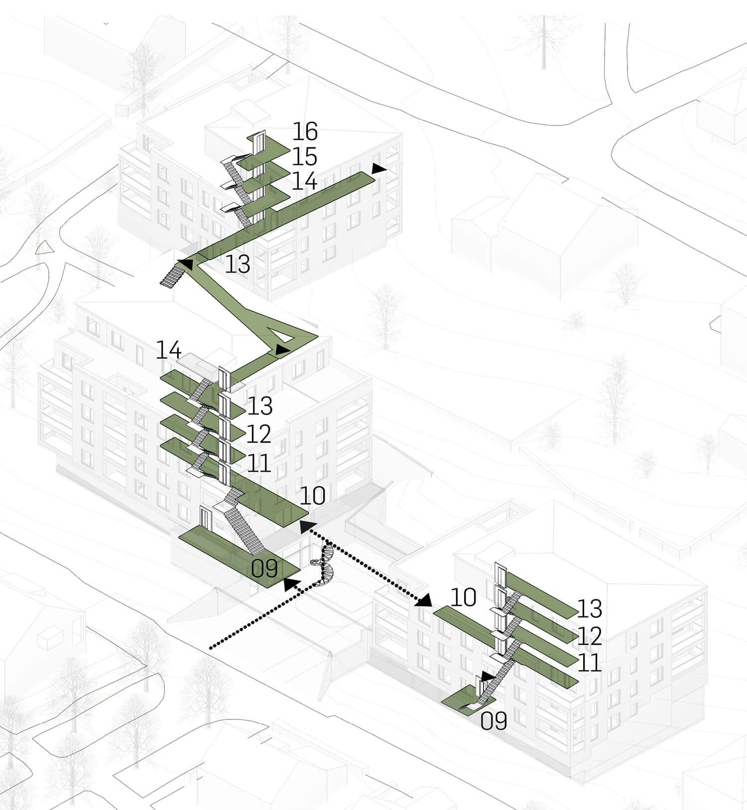 Flödesschema.  Rörelser och gångvägar genom huskropparna.