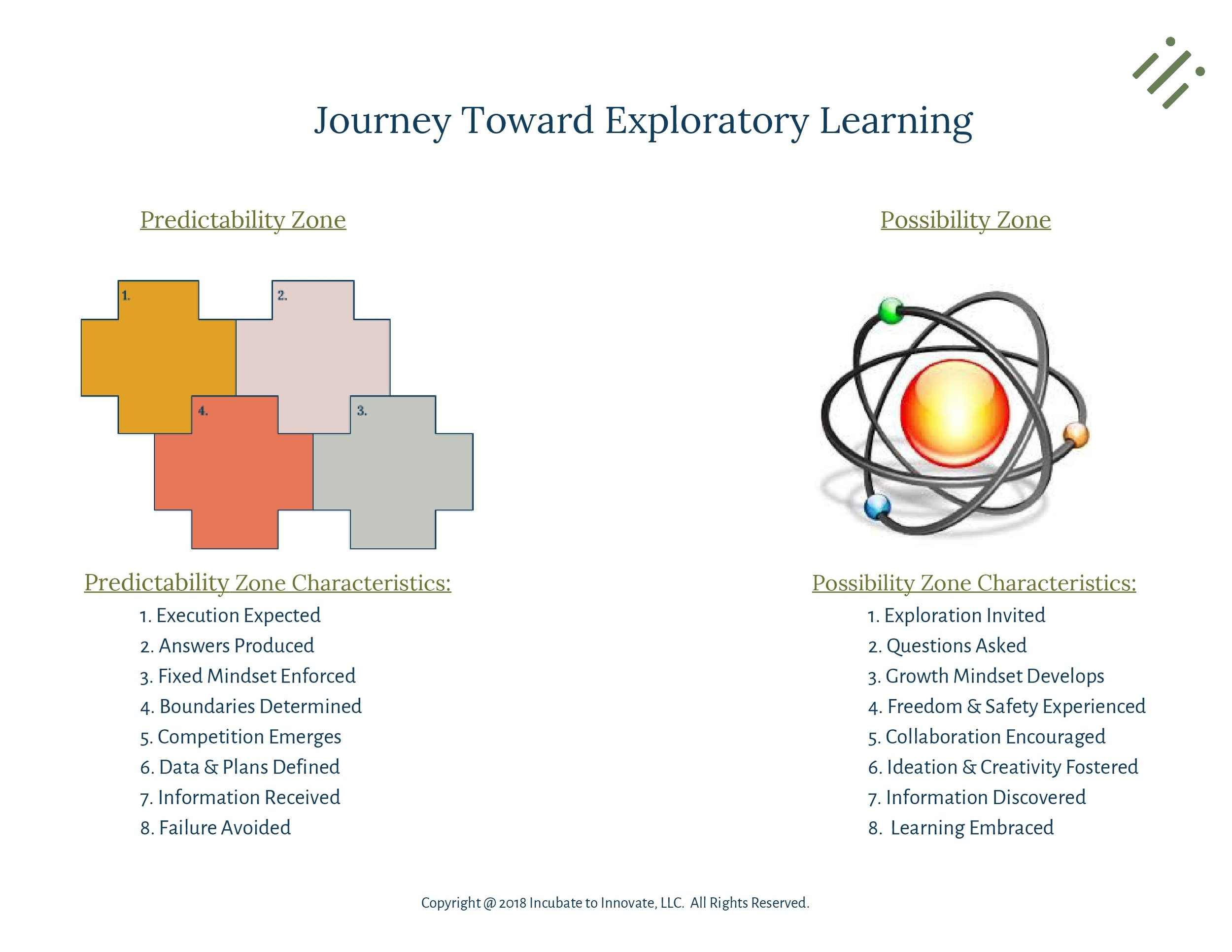 Journey Toward Exploratory Learning.jpg