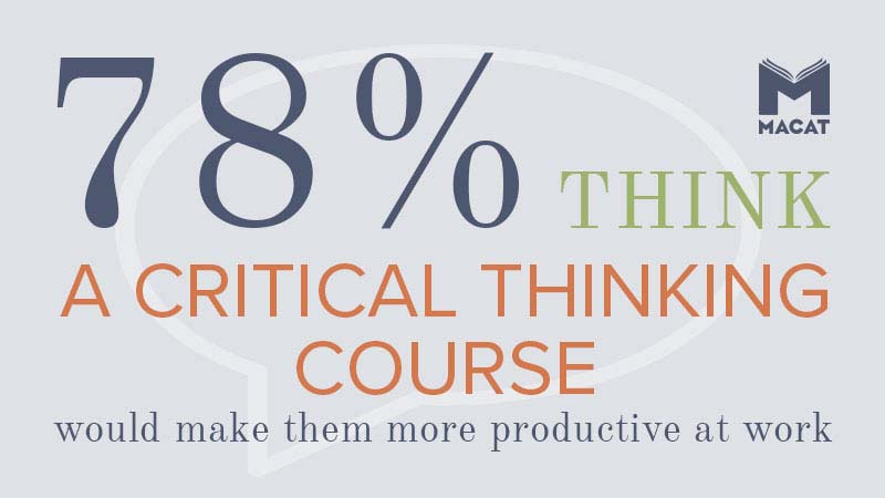 Quotes for corporates 3 - Macat Critical Thinking Blog
