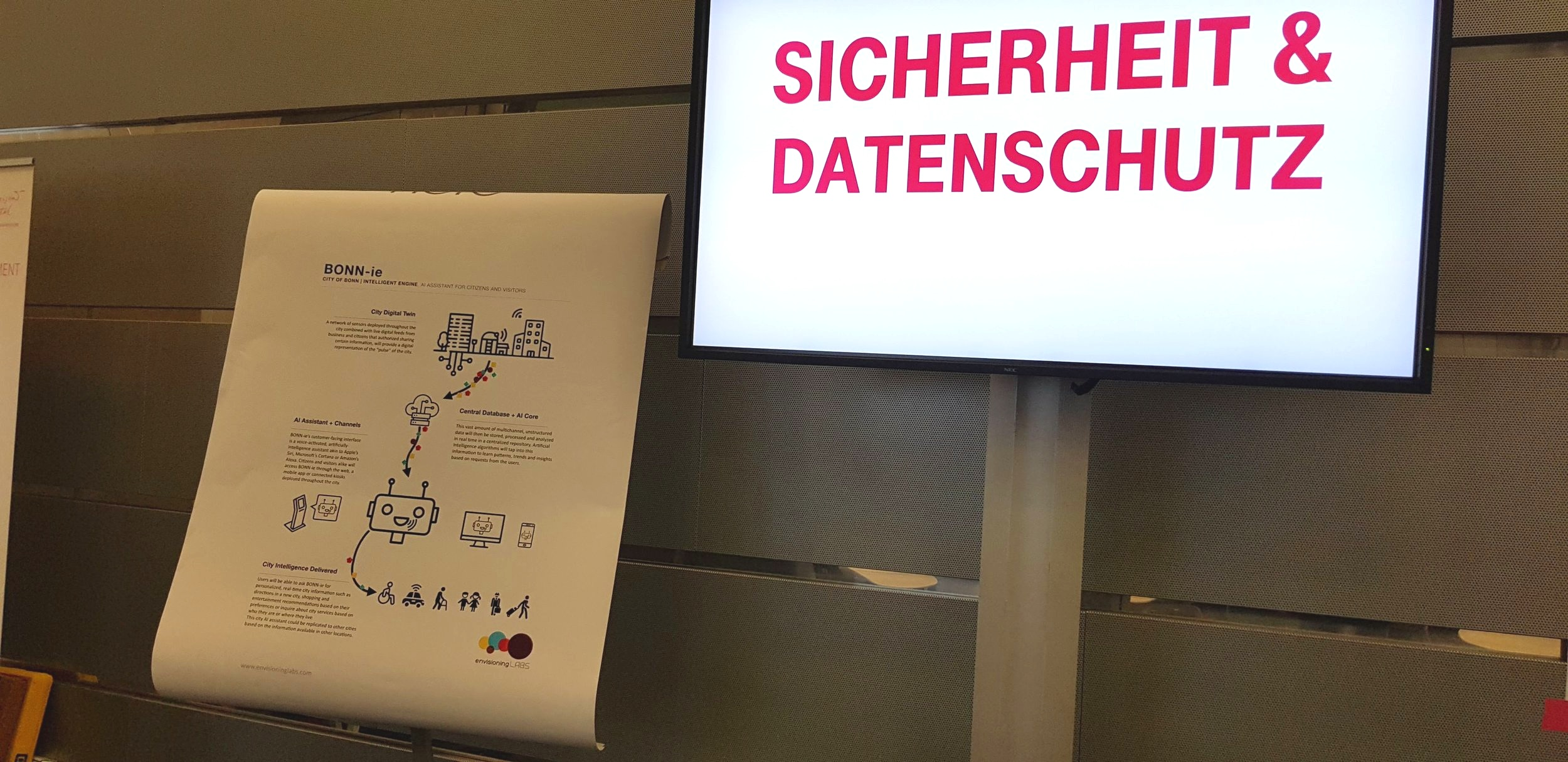 Envisioning Labs at Deutsche Telekom headquarters 2