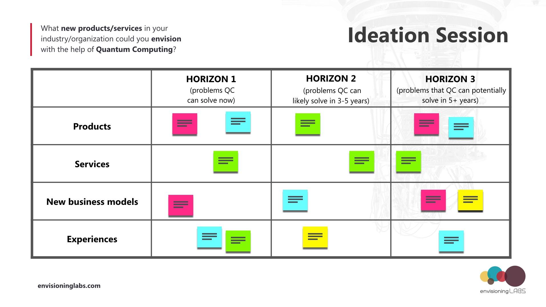 Envisioning Labs Quantum Computing Ideation Dashboard.jpg