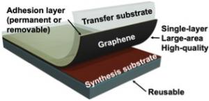 40 - nanoscale graphene TOC.jpg