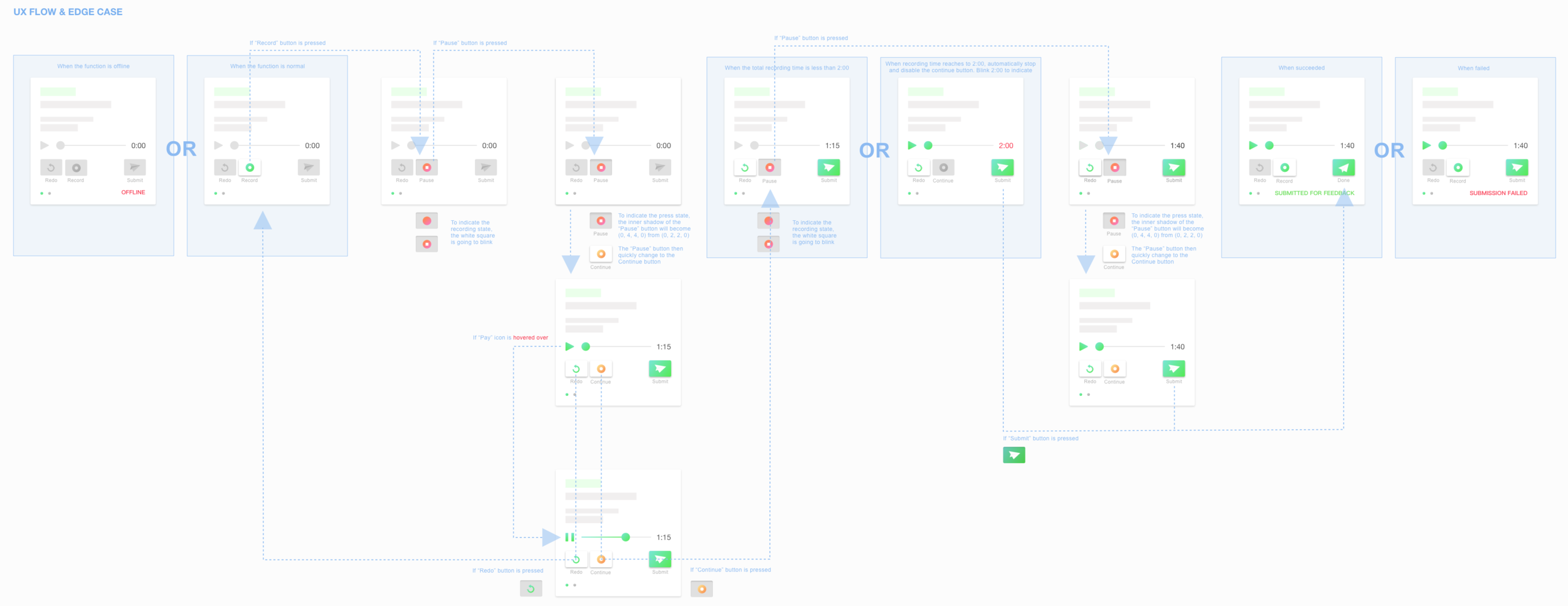 UXFlow.png