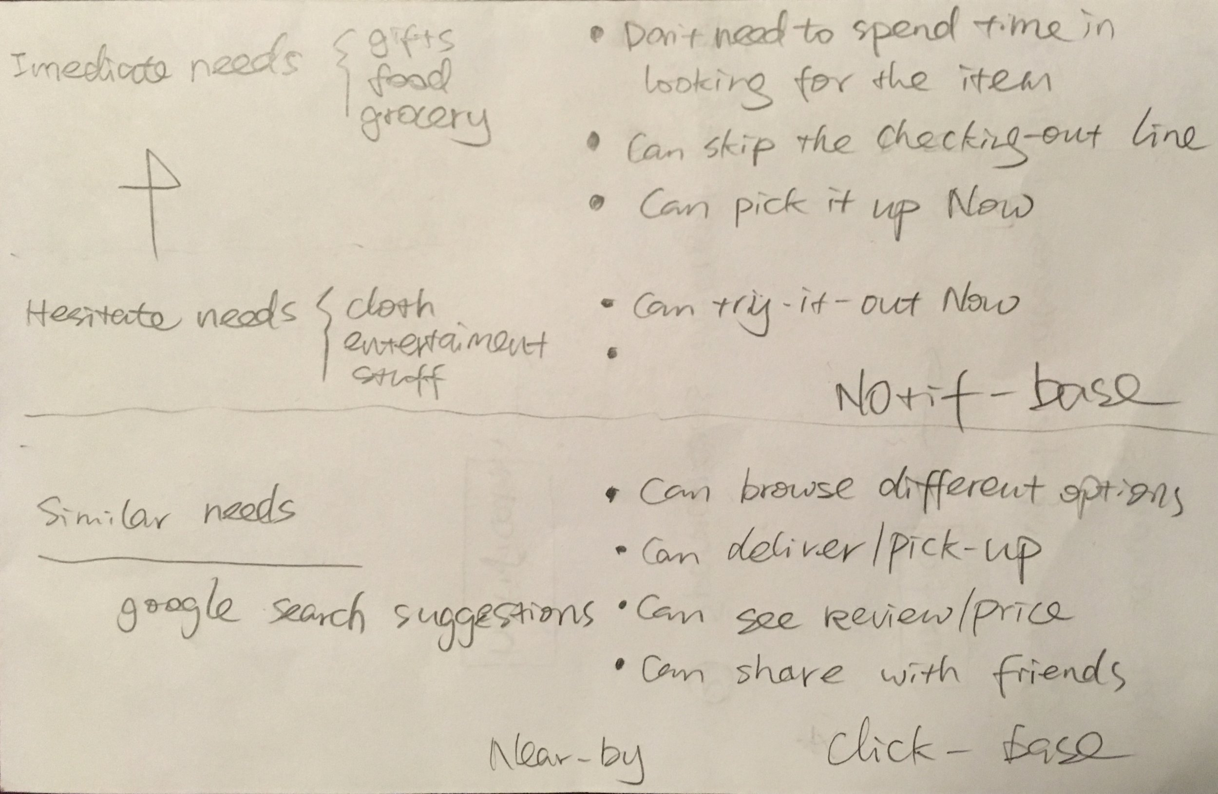 Notes - Notes for user needs and app ideas