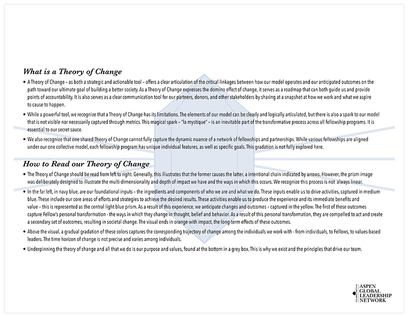 Aspen Global Leadership Network Theory of Change One Sheet back | Nonprofit Marketing Collateral Design by The Qurious Effect.