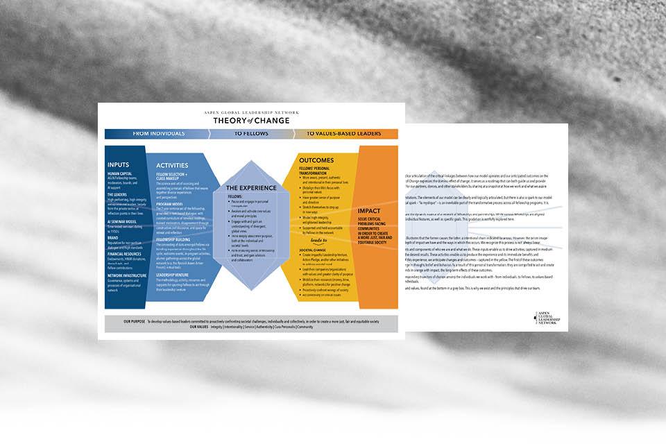 Aspen Global Leadership Network One Sheet