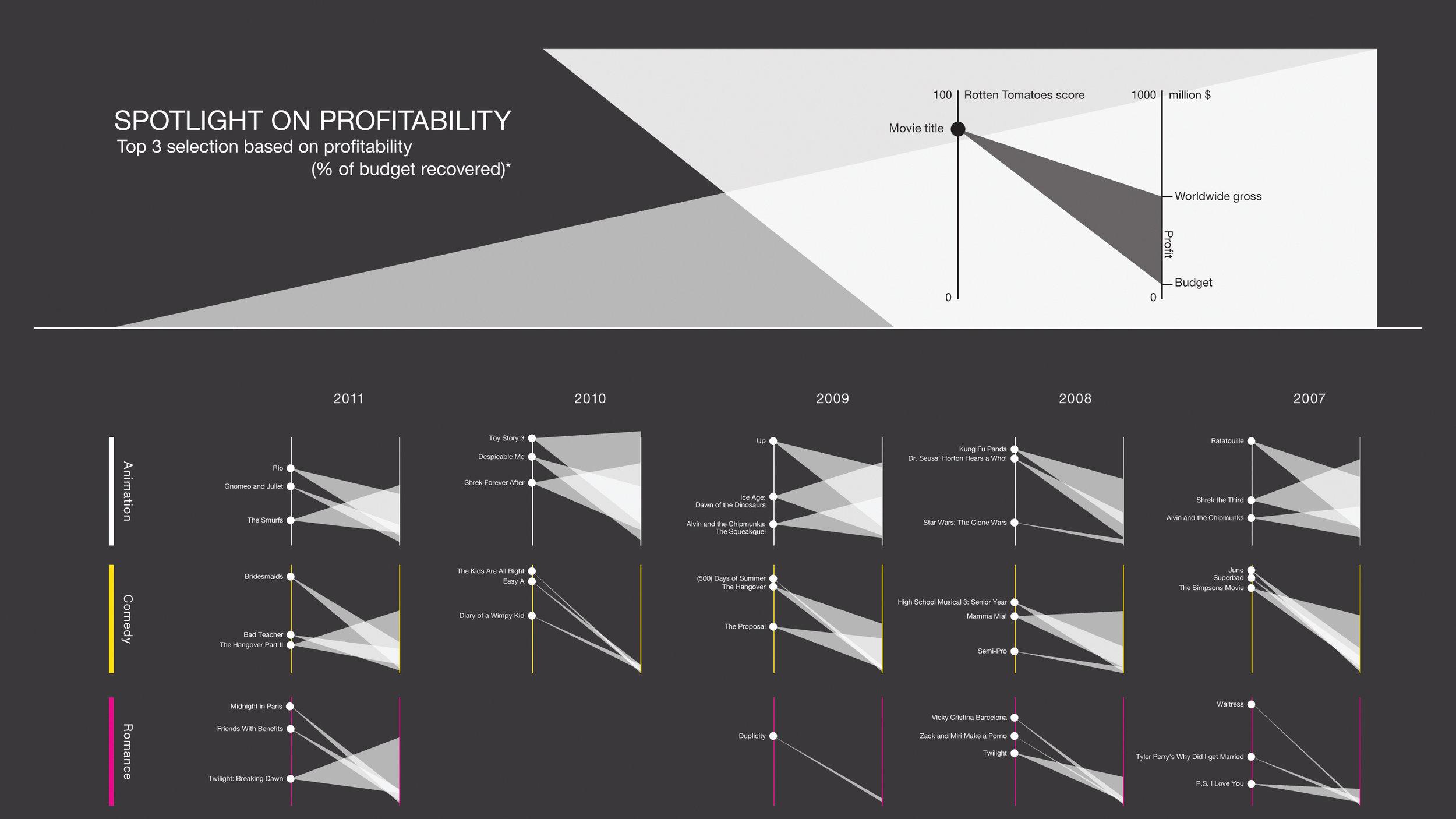 """Spotlight on Profitability"" by Krisztina Szucs. Image via her website."