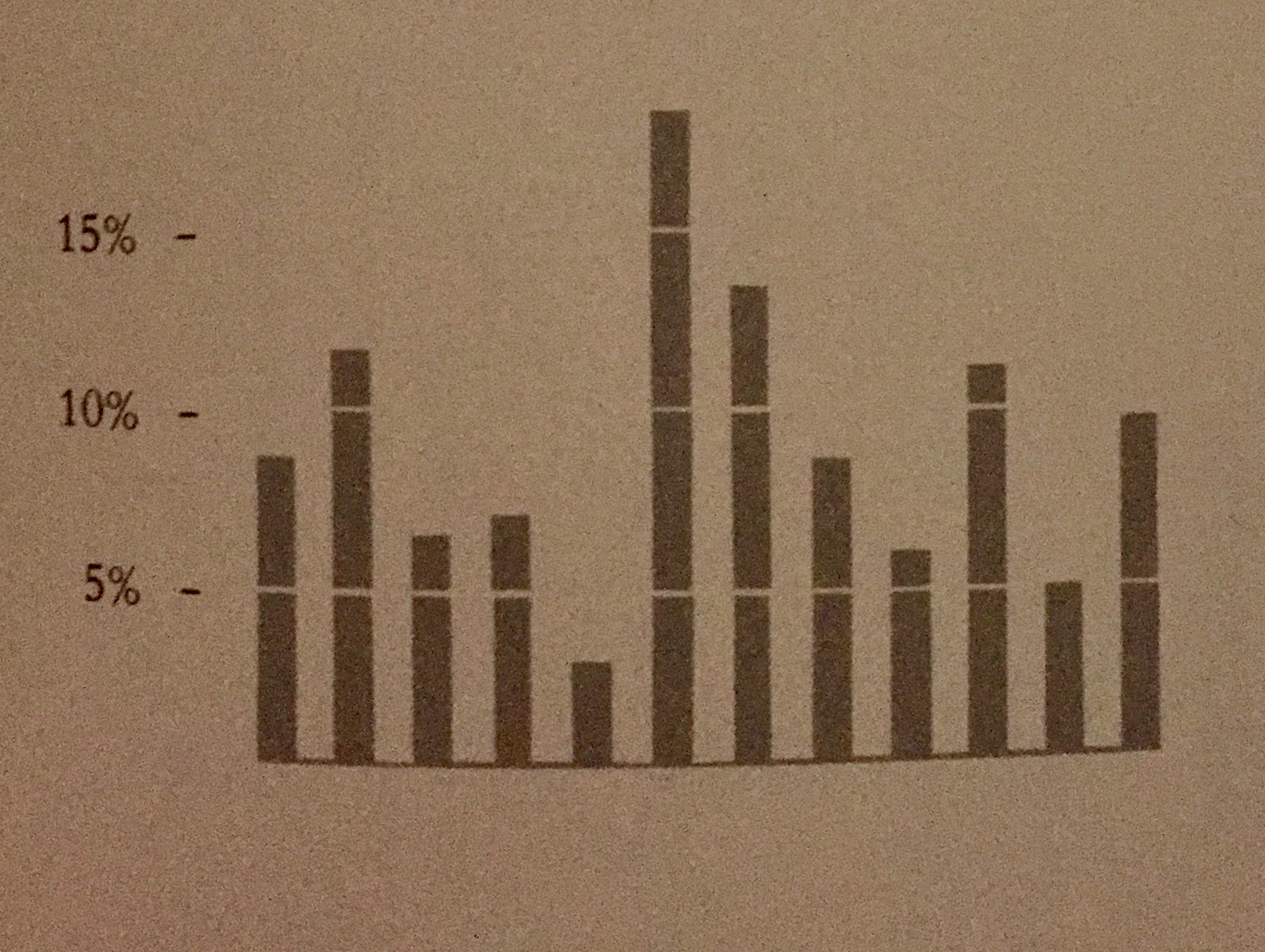 White grid lines through data.