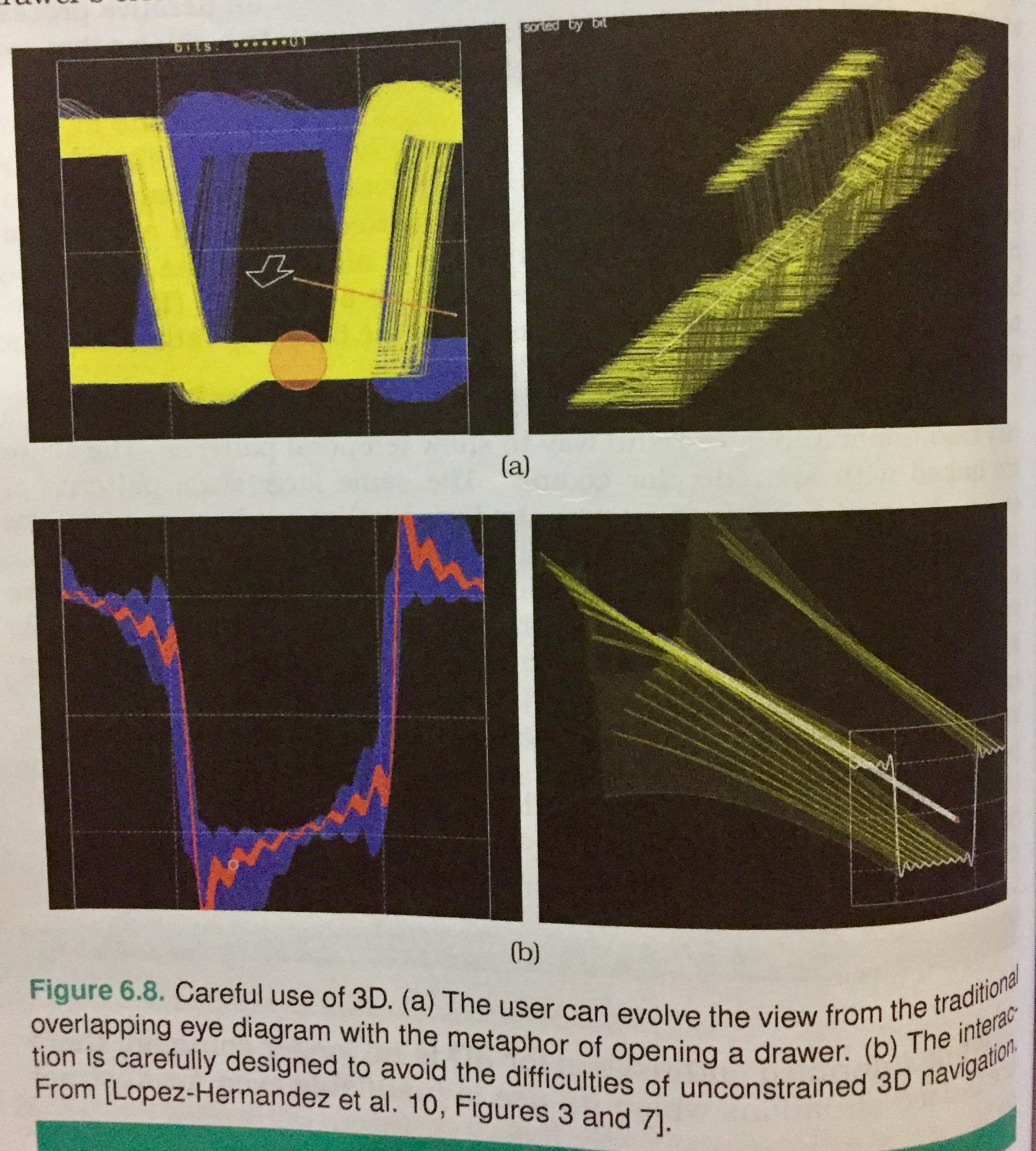 Example of 3D visualization of abstract data that works well.  From Tamara Munzner's book Visualization Analysis & Design.