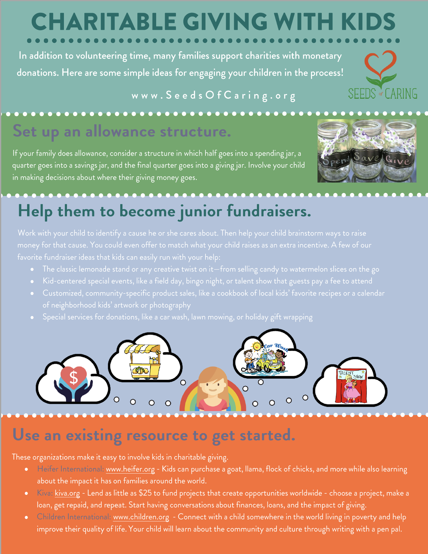 Charitable Giving with Kids