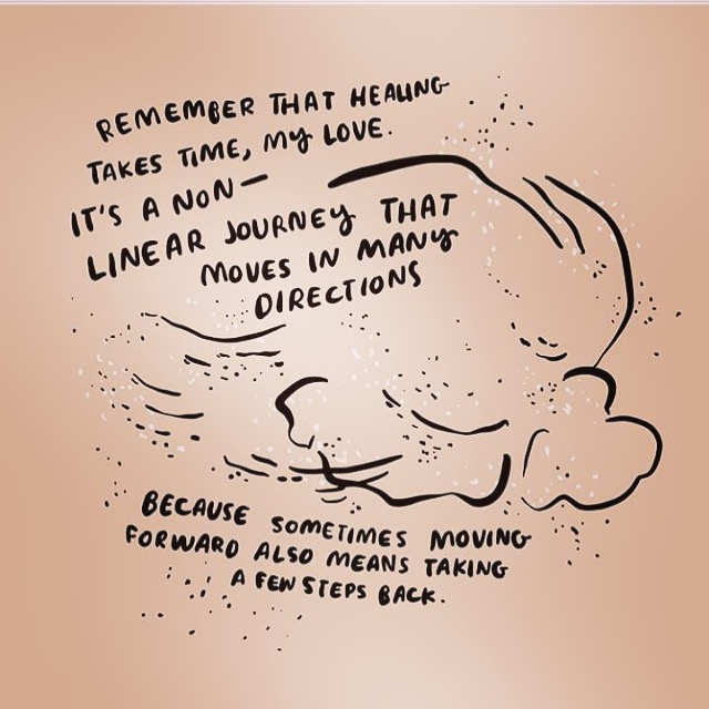 Graphic by: On Being in the Body