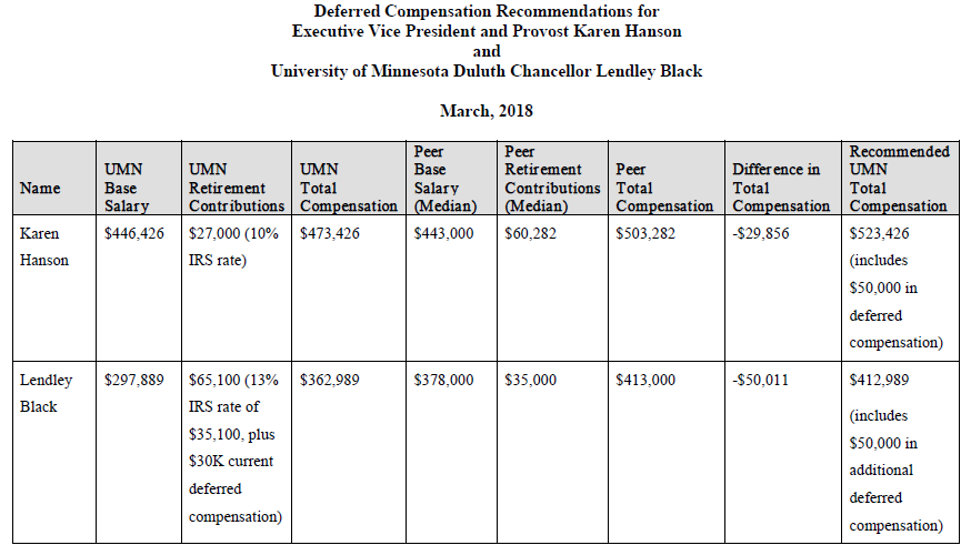 Deferred compensation recommendations.png