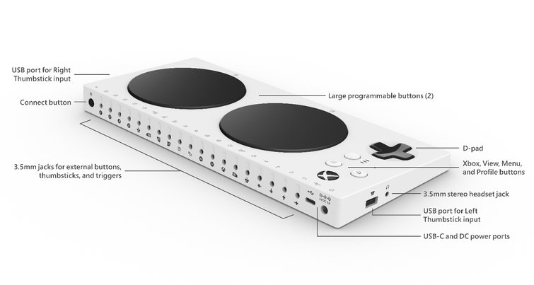 adaptive-controller.jpeg