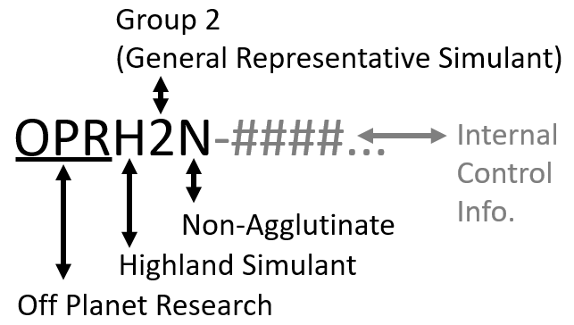 Simulant Designations - We use specific designators for our all of simulants so that they can be better controlled and referenced internally, by our clients and partners, and in publications. To the left is an example of how our designators are set up.