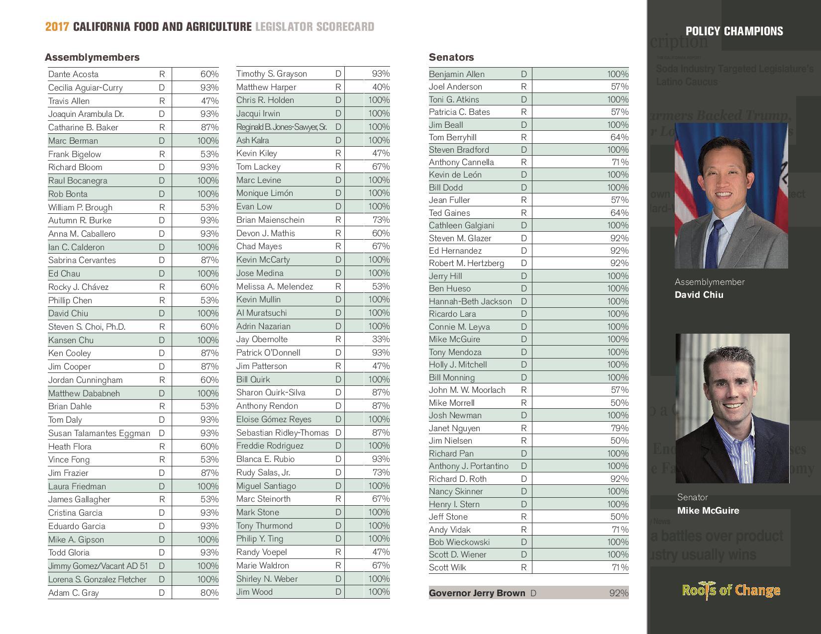 Roots of Change - 100% - 2017 Legislative Scorecard