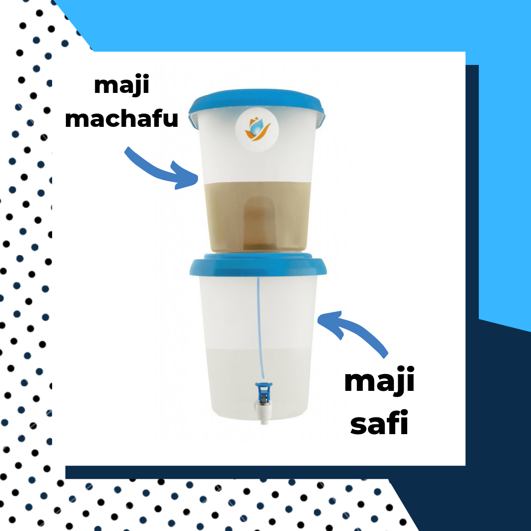 The table top filter is a two bucket system which removes turbidity and bacteria. Probably prouder than I should be of this very basic graphic design…