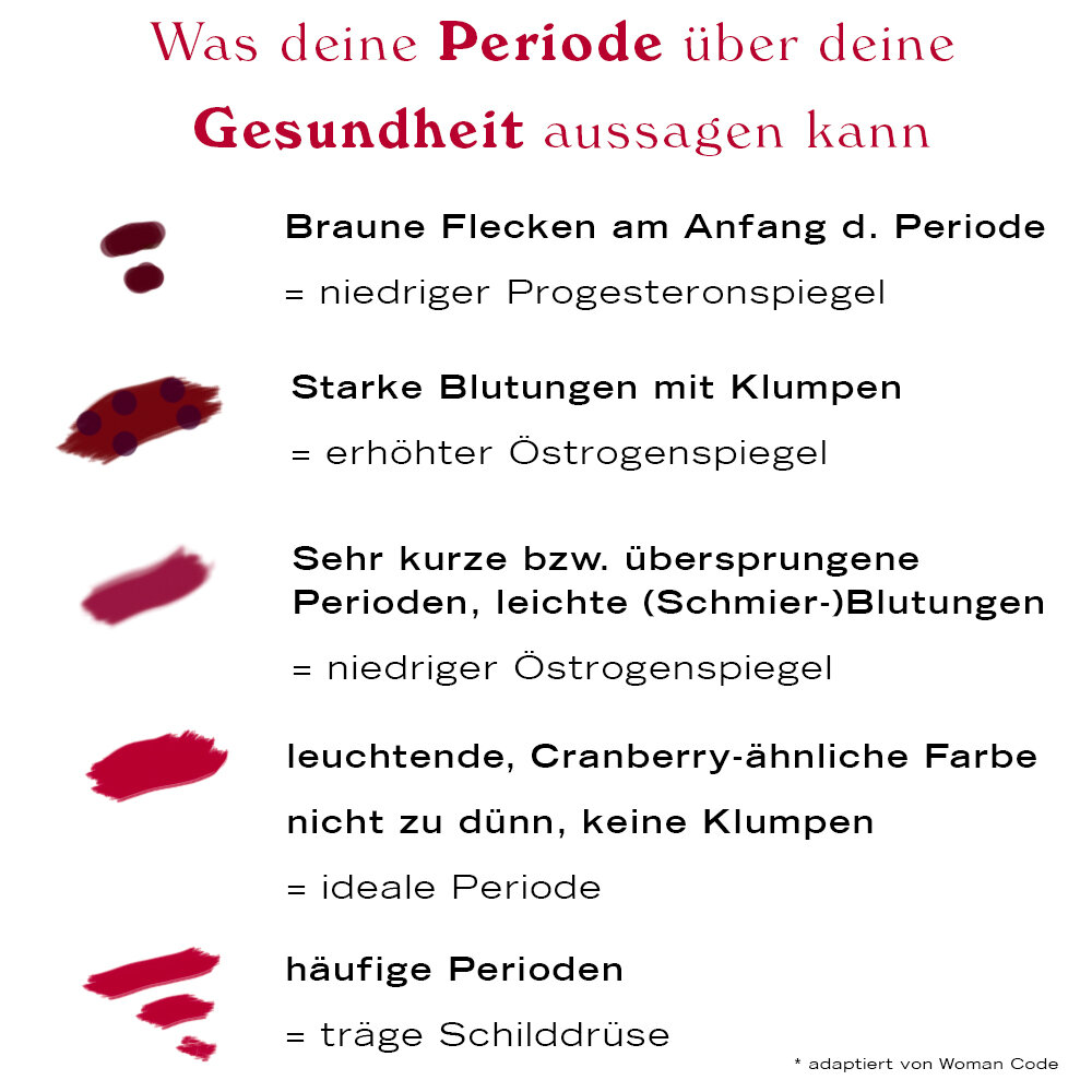 Der dunkles blut periode bei Menstruation, dunkles