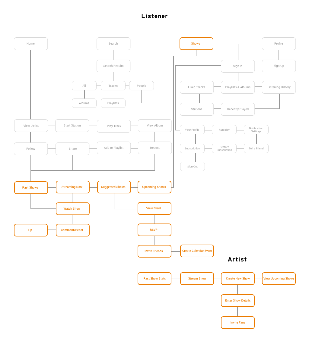 Application Map.png