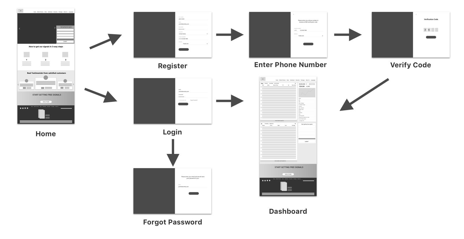 xo web user flow.png