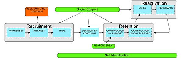 Adoption-Model.jpg